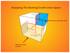 The Banking category in a chart