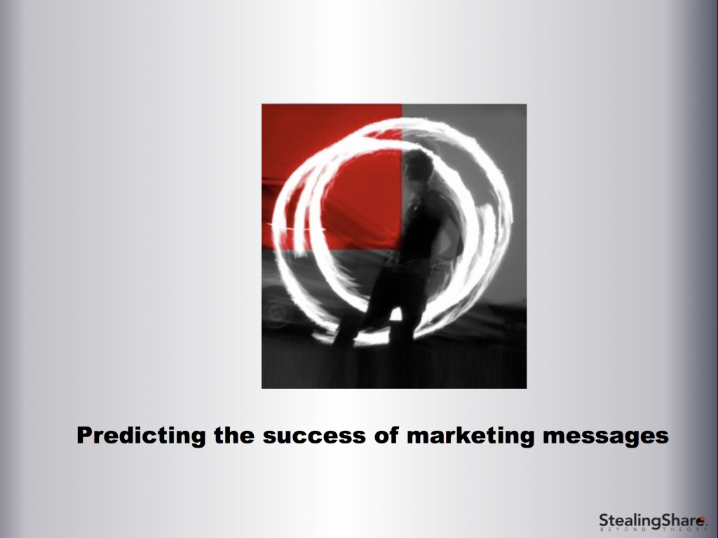 Download a Power Point Presentation of motivational-Cues and how to predict the success of marketing messages here.pptx