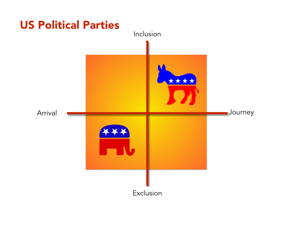 Political Landscape and The Democratic party brand