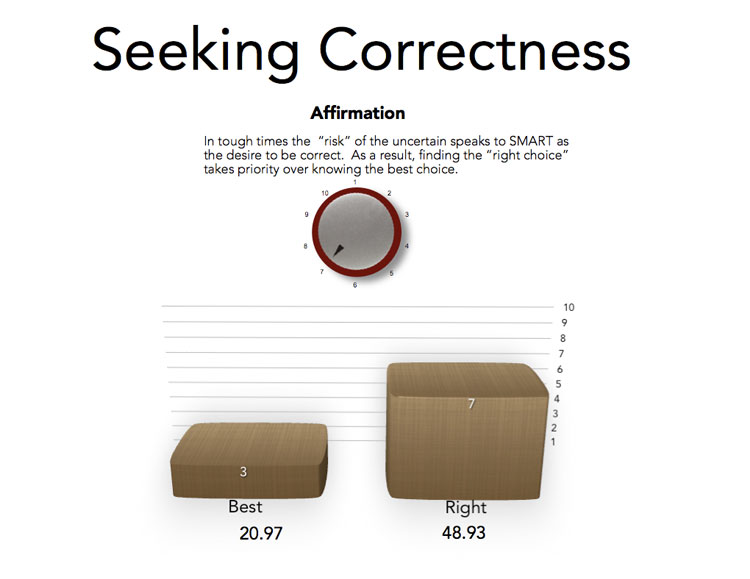 Seeking Correctness - predict the success of marketing