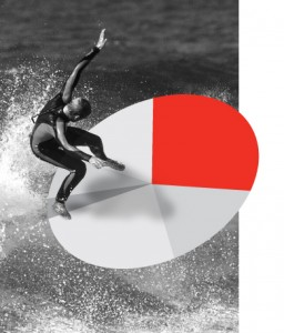 Winning brands catch the wave of change