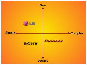 Chart Analyzing brand arguments in 2 Dimensions