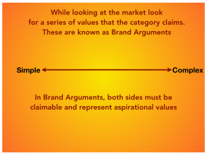 Analyzing Brand Position starts with brand arguments